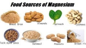 The Importance of Magnesium for Brain Health